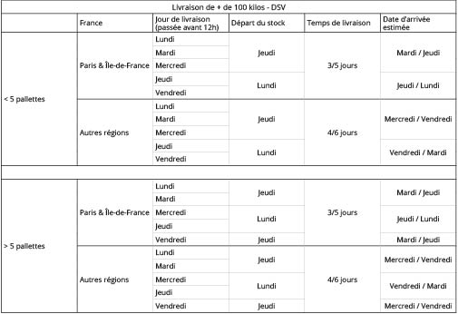 livraison Compos'Table par DSV
